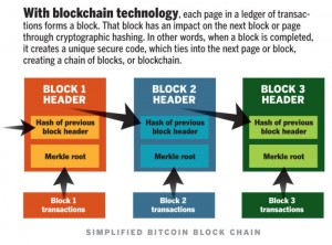 blockchain-how-it-works-100673585-orig-100741478-large